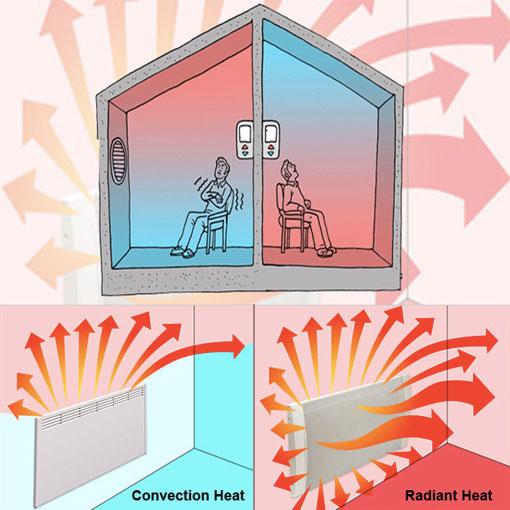 Radiant v Convection
